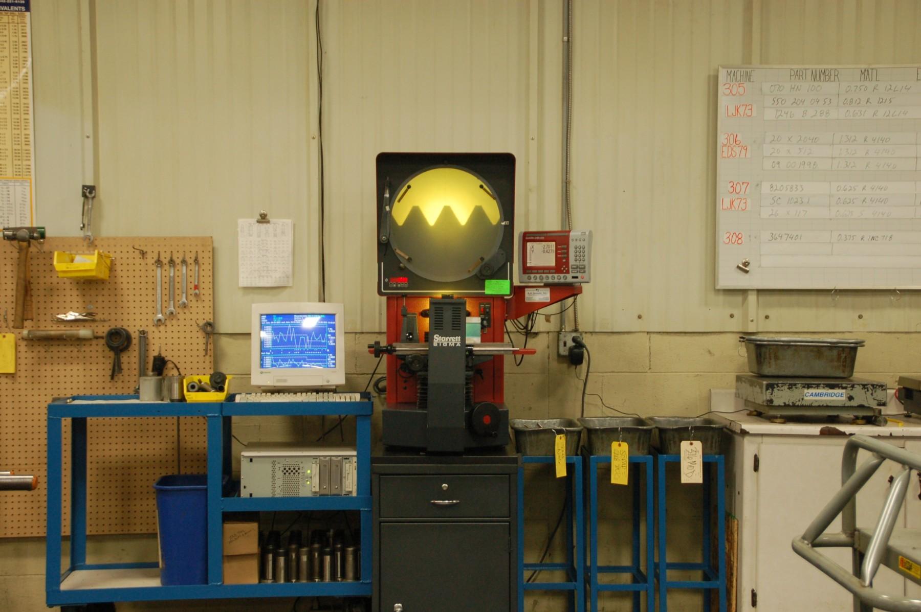 Huron Automatic Screw Company Supports Automotive Innovation